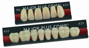 Major Plus Comp Wide Functional Area Teeth
