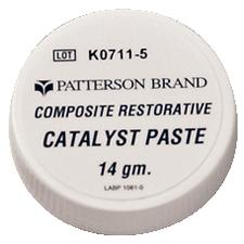 Patterson Composite Kit
